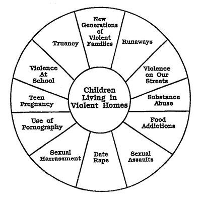 547 best images about Child Abuse Prevention on Pinterest