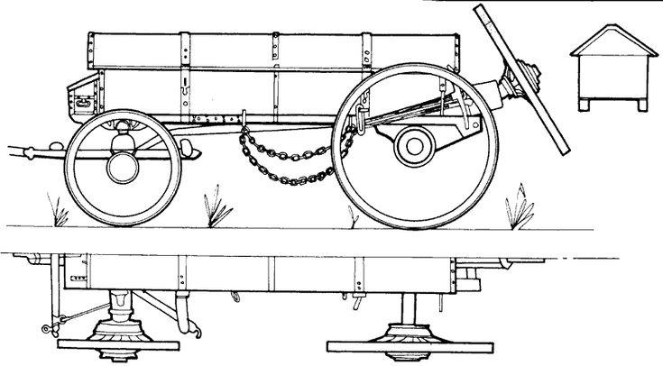 Le caisson à munitions qui accompagnait l'artillerie. Ces