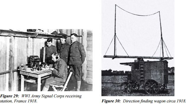 17 Best images about Radio Stuff- Military on Pinterest