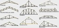 scissor truss vaulted ceiling - Google Search | Marianne's ...