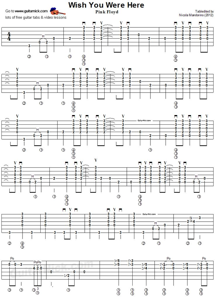 Wish You Were Here Guitar Tab 1 Music Pinterest Guitars Tablature And Songs