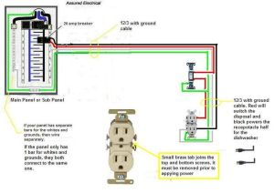 17 Best images about electrical on Pinterest | Cable, The