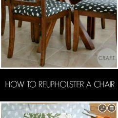 Material To Reupholster Dining Room Chairs Ikea Tobias Chair 25+ Best Ideas About Upholstered On Pinterest | ...