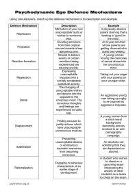 defense mechanisms worksheets | Psychodynamic Defence ...