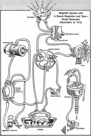 Ironhead Simplified Wiring Diagram for 1972 Kick  The
