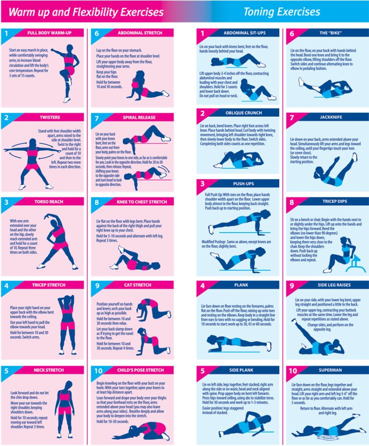Gym Workout Routine For Rapid Weight Loss Eoua Blog