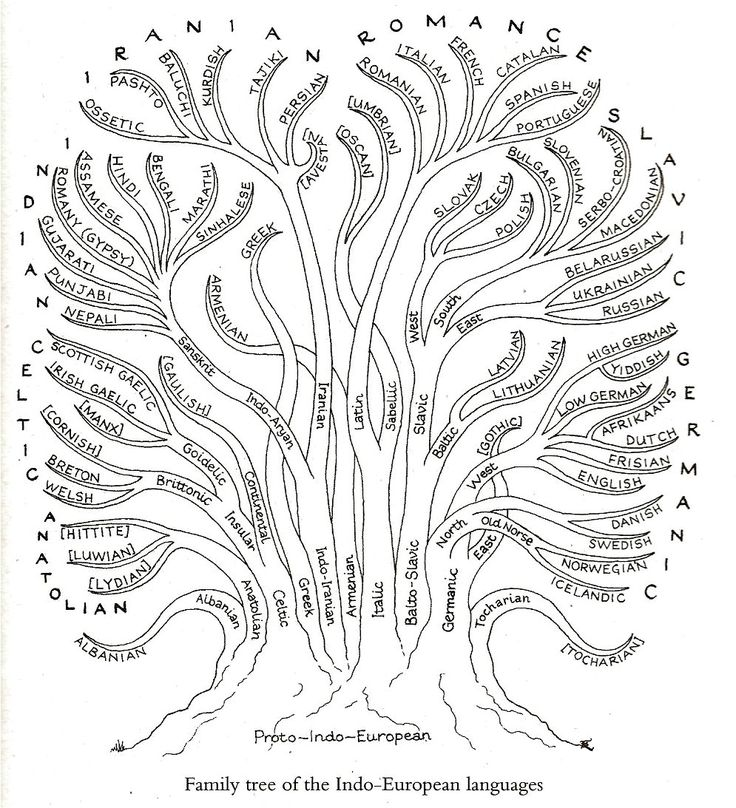 17 Best images about Family trees of European Royalty on