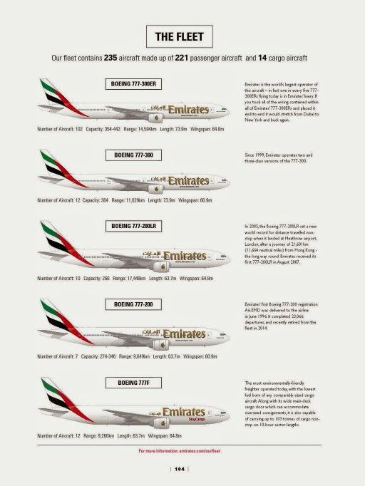 17 Best Ideas About Emirates Fleet On Pinterest Dubai