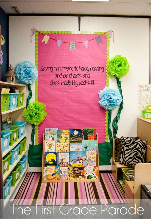 Make a space in the reading corner for reading anchor charts  Classroom Library  Pinterest