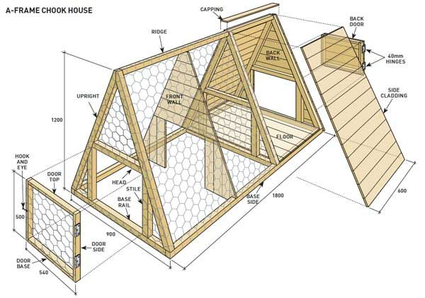 how to build the frame of a house | Frameswalls.org