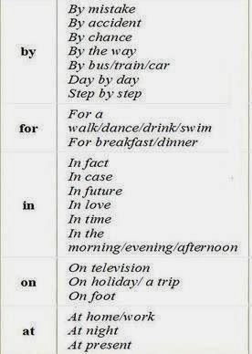 17 Best images about ENGLISH GRAMMAR on Pinterest