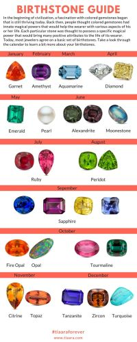 17 Best ideas about Birthstones By Month on Pinterest ...