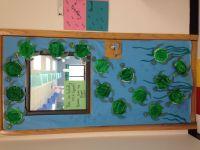 Best 25+ Turtle Classroom ideas on Pinterest