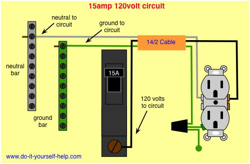 110 volt outlet wiring diagram intermediate light switch uk 15 amp circuit breaker 120 | diy house pinterest