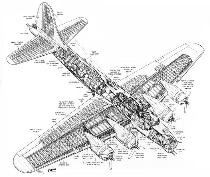 265 best images about Cutaway on Pinterest