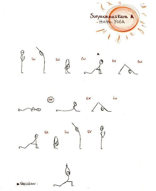 1000+ images about Sun & Moon Salutations on Pinterest