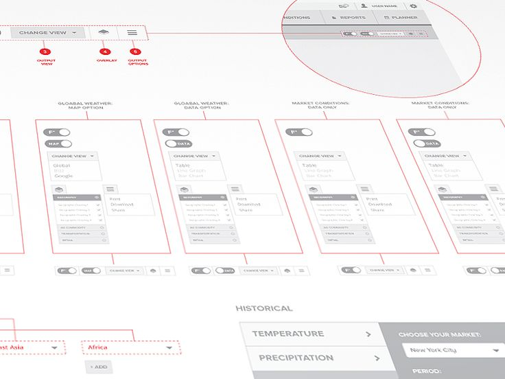 17 Best images about user flow/ flow chart on Pinterest