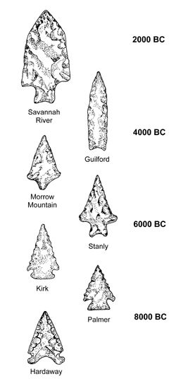18 best images about Virginia Points and Tools on