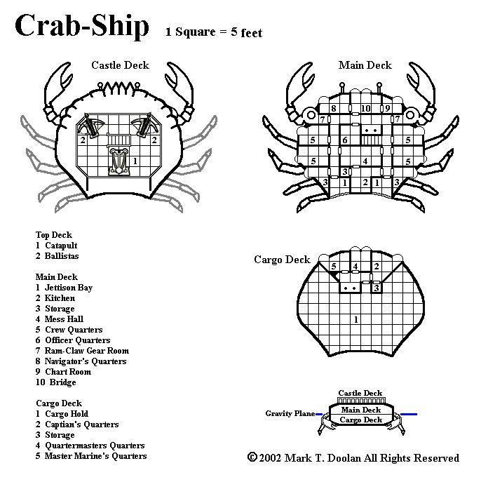 Spelljammer Ships Deck Plans