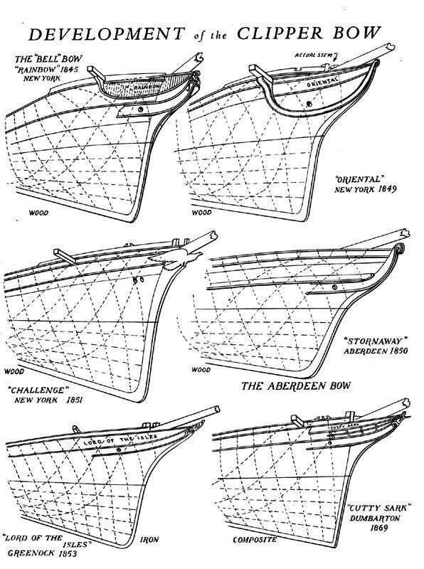 166 bästa bilderna om Ship Schematics, Cutaways