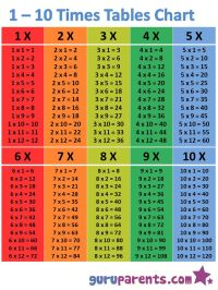 multiplication chart 1