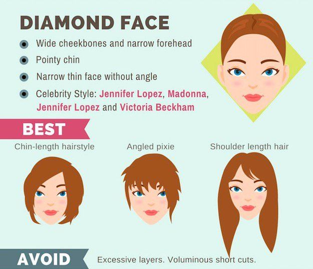 Best 20 Hairstyles For Diamond Face Ideas On Pinterest