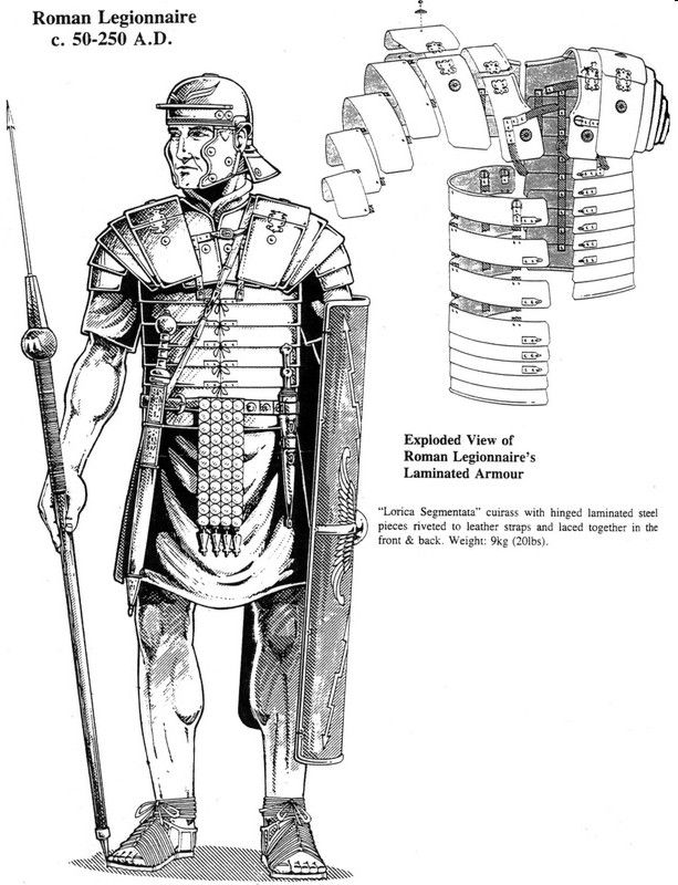 19 best images about armour templates on Pinterest
