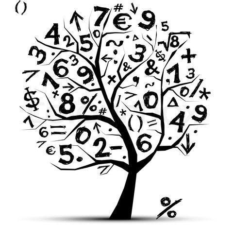 17 Best images about Mathematical Symbols on Pinterest