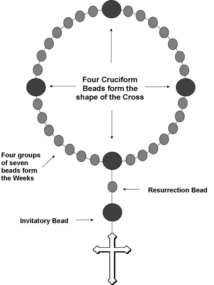 110 best Prayer Beads images on Pinterest
