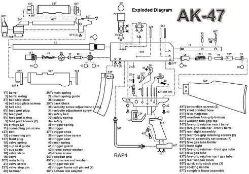 ak 47 receiver parts diagram trailer brake wiring 7 way ak47 | gun diagrams and pinterest