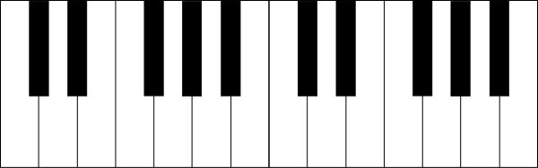 Piano Diagram With Notes