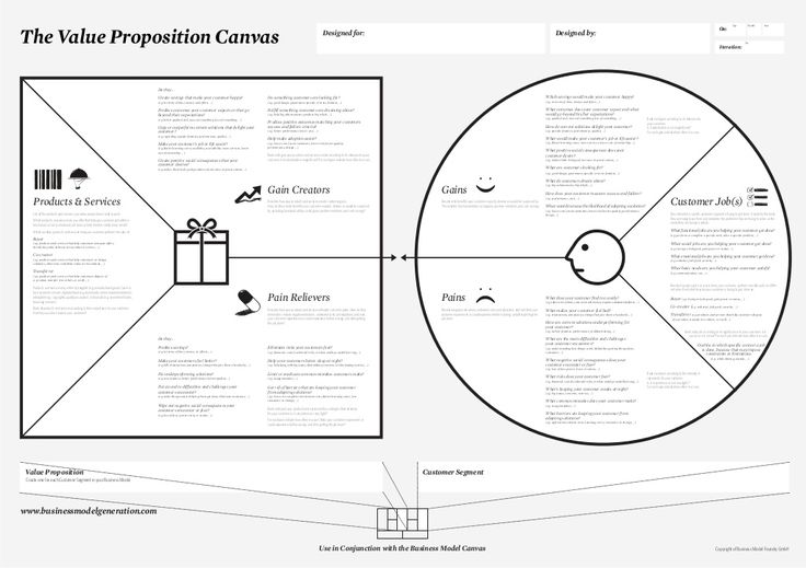 25+ best ideas about Business Proposal Sample on Pinterest