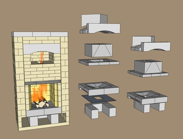 AlbieCore Masonry Heater Core Package  Finnish Contraflow