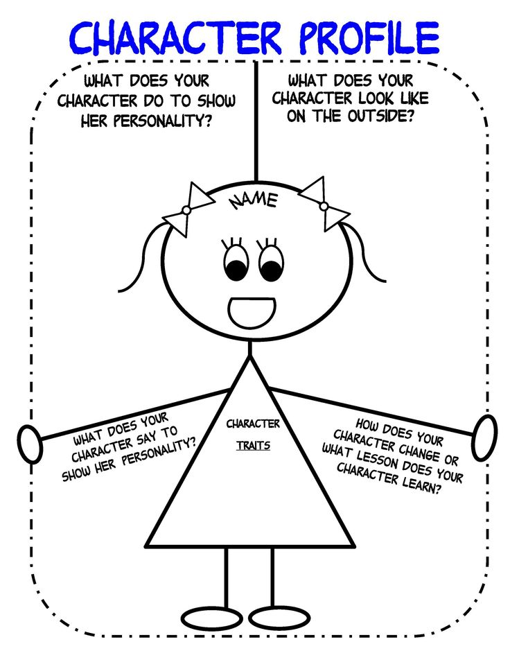 25+ best ideas about Character Traits Graphic Organizer on