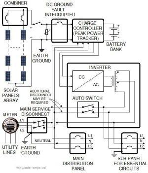 Solar Panel Wiring Diagram | Home improvement | Pinterest