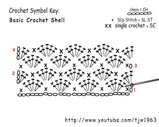 1000+ ideas about Crochet Shell Stitch on Pinterest