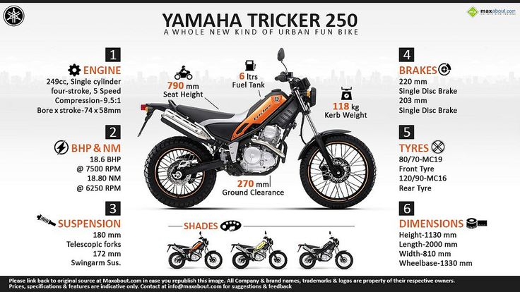 120 best images about Yamaha XG250 Tricker on Pinterest