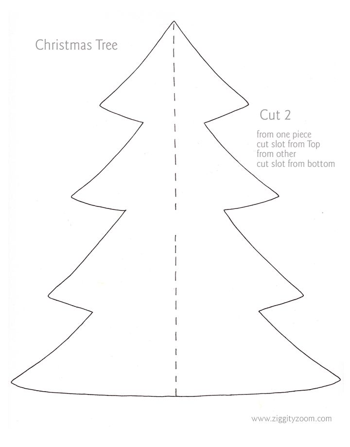 Fun & Easy Christmas Tree Craft Project for Kids