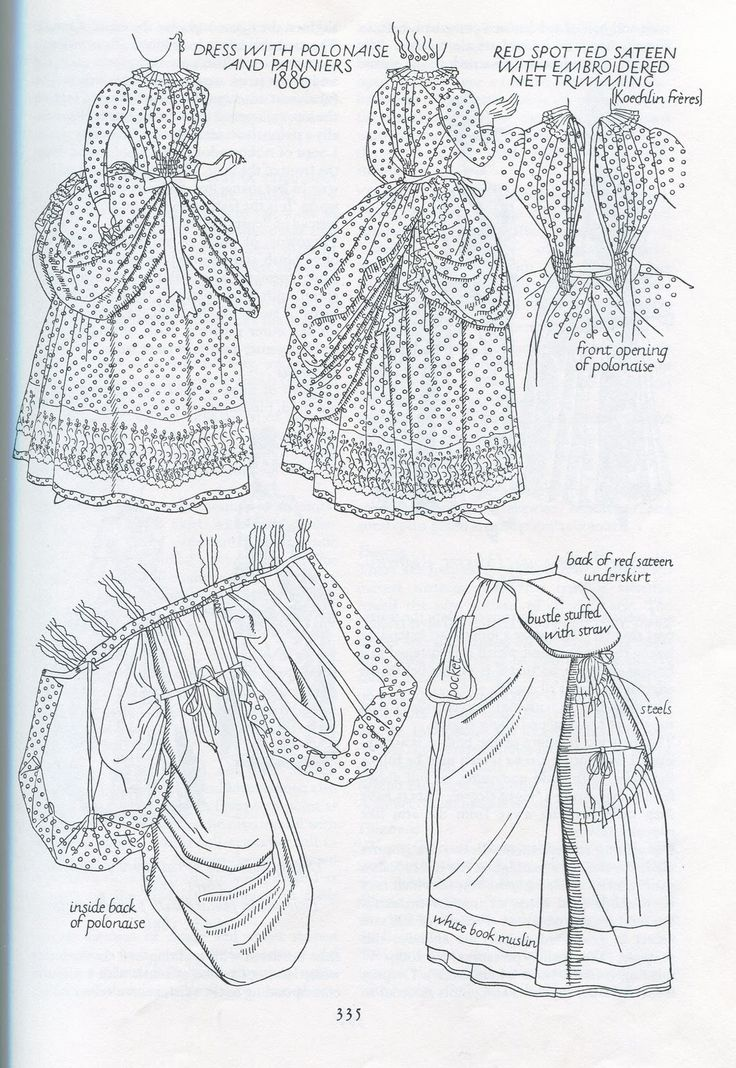 29 best images about Costume Construction Diagrams on