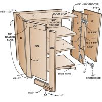 Plywood Shop Cabinet Plans - WoodWorking Projects & Plans
