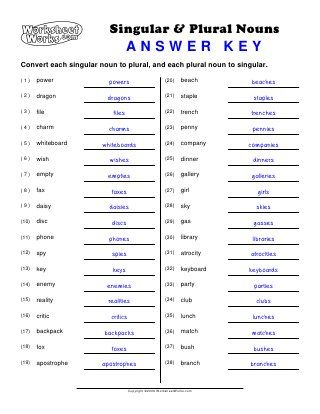 Best 20+ Plural nouns worksheet ideas on Pinterest