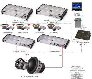 Car Sound System Diagram Very soonhehehe | car audio