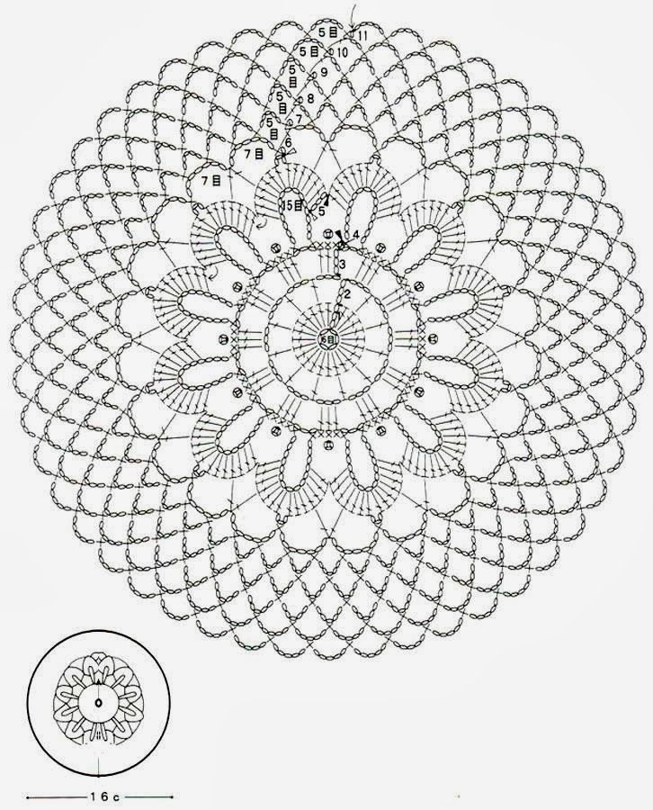 1000+ ideas about Crochet Doily Patterns on Pinterest