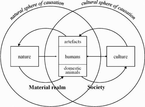 17 Best ideas about Social Ecological Model on Pinterest