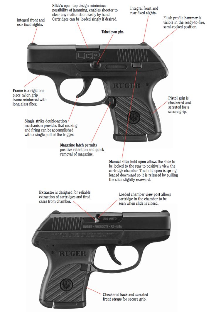 parts of a pocket knife diagram jeep wrangler trailer wiring the 25+ best ideas about ruger lcp on pinterest | com, holster and concealed carry