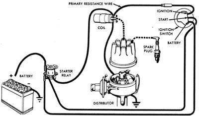 Mercedes Benz Engine Wiring Harness Mack Engine Wiring