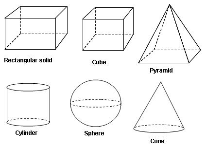 Here you can see different shapes, like cubes and cones