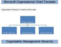 1000+ ideas about Organizational Chart on Pinterest ...