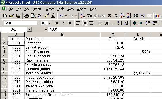 trial balance sheet template excel