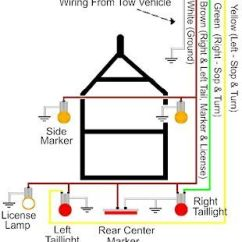 7 Pin Trailer Wiring Diagram Australia For Water Heater Thermostat On Electrical Connections Are Used Car Boat And ...